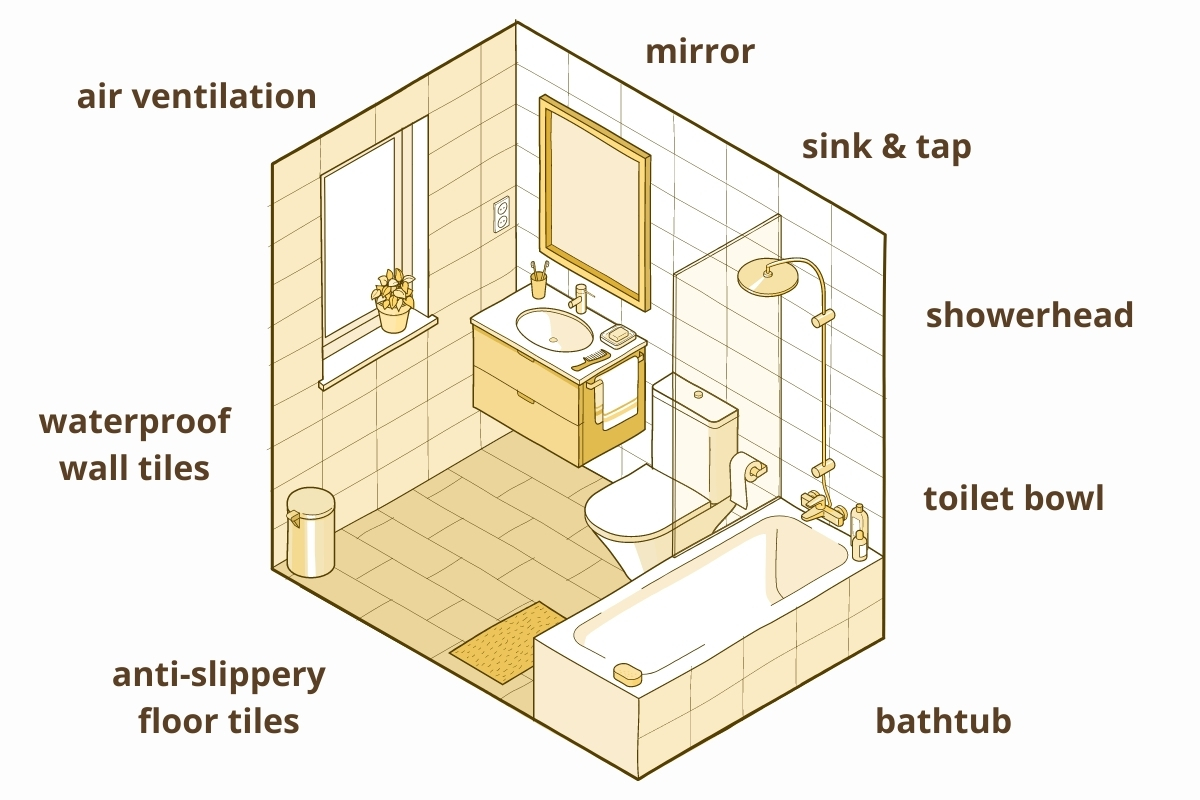 Standard bathroom layout with fixtures and accessories